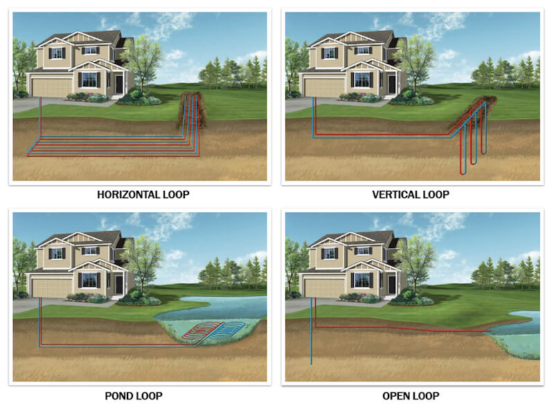 Geothermal System layout designs